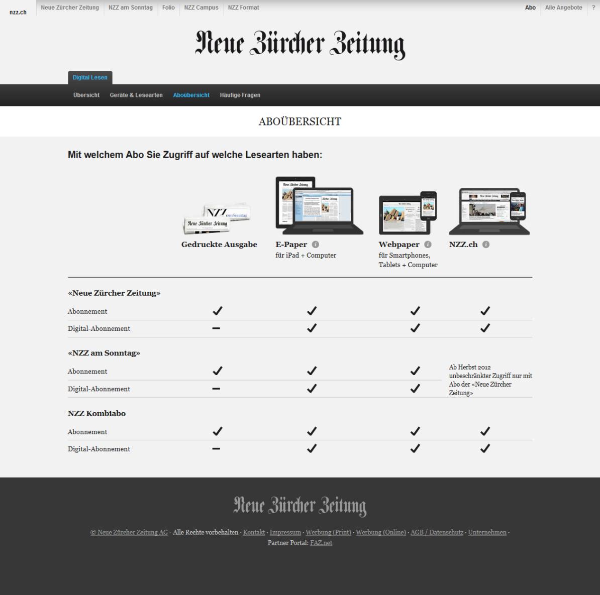 Aboübersicht zu Digital lesen bei der NZZ.