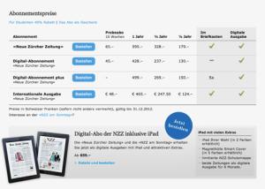 Angebotsmatrix der NZZ-Abos auf grösseren Bildschirmen.